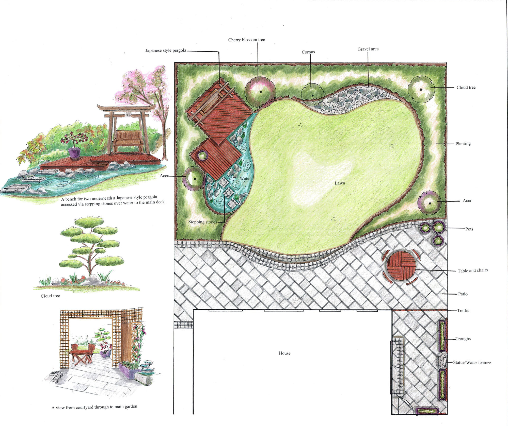 Joanna cowan garden design for Small japanese garden layouts